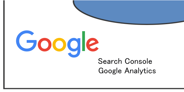 Google AnalyticsとSearch Consoleからサイトを削除する方法