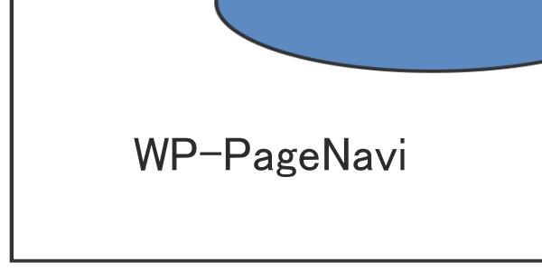 賢威7.1にページ数を表示させるプラグイン「WP-PageNavi」