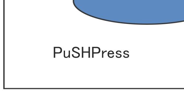 PuSHPress Google検索エンジンに速攻インデックスさせるプラグイン