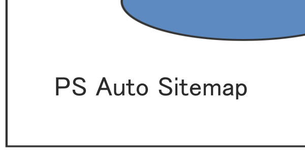 PS Auto Sitemap サイトマップを自動で作成してくれるプラグイン