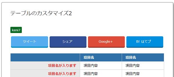 賢威7.1で記事の日にちと更新日を完全に削除する方法