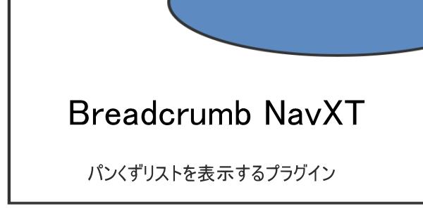 パンくずリストを表示するプラグイン「Breadcrumb NavXT」の使い方と設定