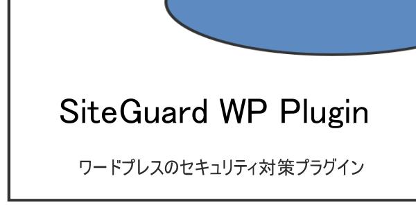SiteGuard WP Plugin サイトを守る必須のプラグイン
